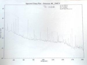 ラジウム226 スタンダードのガンマ線スペクトルです。