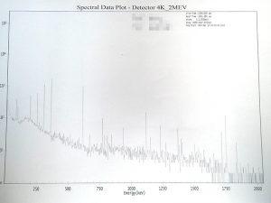 使用されている放射性物質はラジウム226であると証明できました。